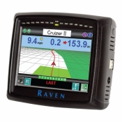 Raven Cruizer II & PATCH Antenna